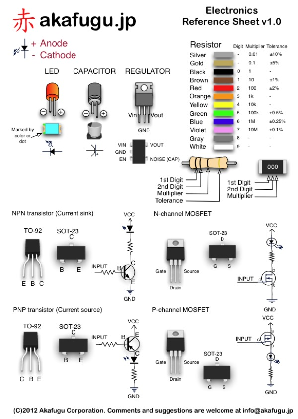 A Beginner's Guide to the MOSFET | ReiBot org